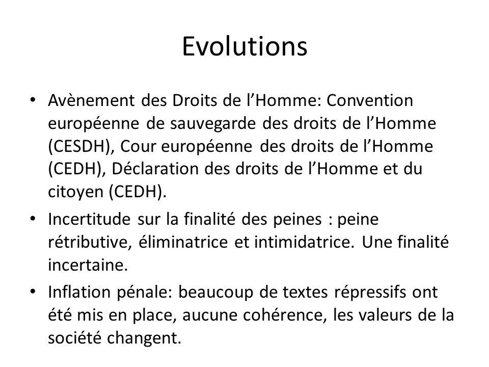 Evolutions Avènement des Droits de l'Homme: Convention européenne de sauvegarde des droits de l'Homme (CESDH), Cour européenne des droits de l'Homme (CEDH), Déclaration des droits de l'Homme et du citoyen (CEDH).