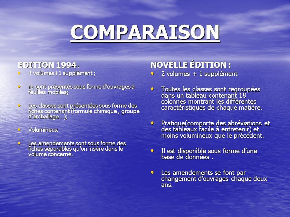 COMPARAISON EDITION 1994 : 4 volumes+1 supplément ; 4 volumes+1 supplément ; ils sont présentés sous forme d'ouvrages à feuilles mobiles; ils sont pré