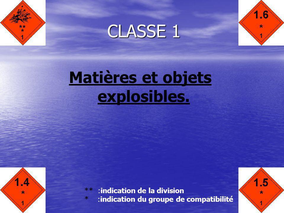 CLASSE 1 CLASSE 1 Matières et objets explosibles. ** :indication de la division * :indication du groupe de compatibilité