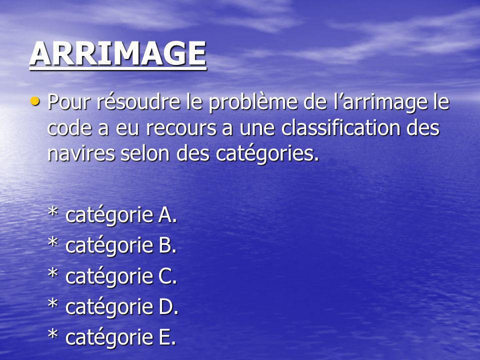 ARRIMAGE Pour résoudre le problème de l'arrimage le code a eu recours a une classification des navires selon des catégories. Pour résoudre le problème