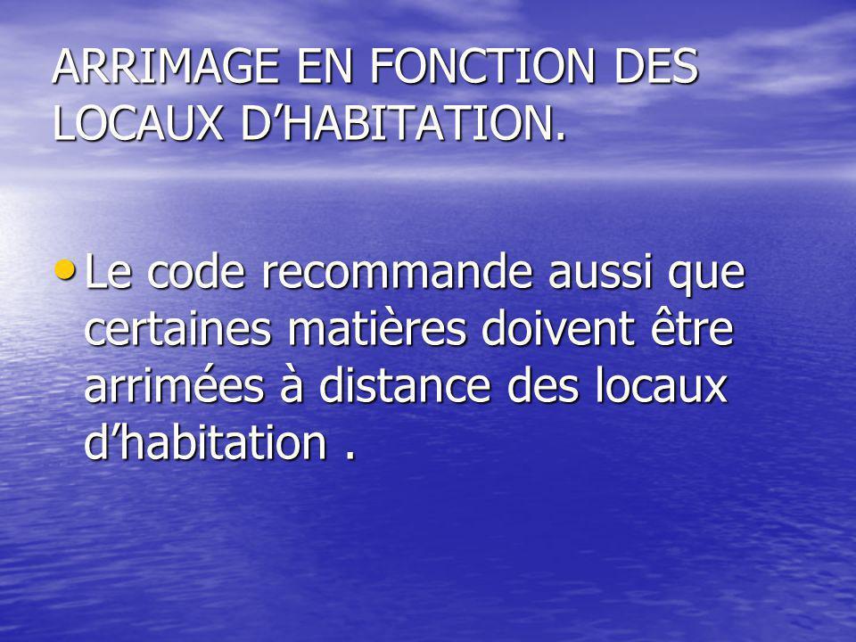 ARRIMAGE EN FONCTION DES LOCAUX D'HABITATION. Le code recommande aussi que certaines matières doivent être arrimées à distance des locaux d'habitation