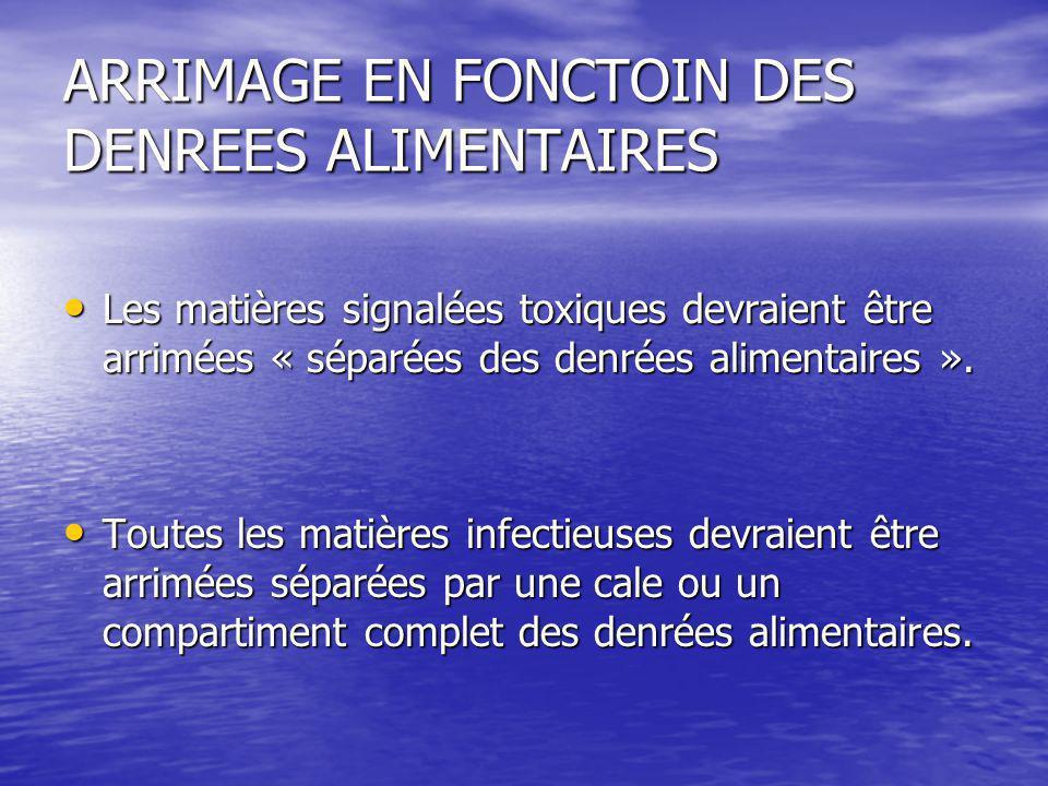 ARRIMAGE EN FONCTOIN DES DENREES ALIMENTAIRES Les matières signalées toxiques devraient être arrimées « séparées des denrées alimentaires ».
