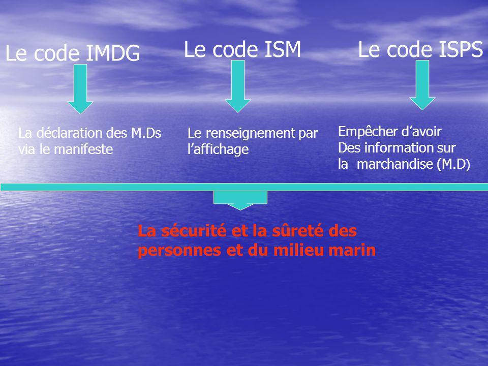 Le code IMDG Le code ISMLe code ISPS La déclaration des M.Ds via le manifeste Le renseignement par l'affichage Empêcher d'avoir Des information sur la