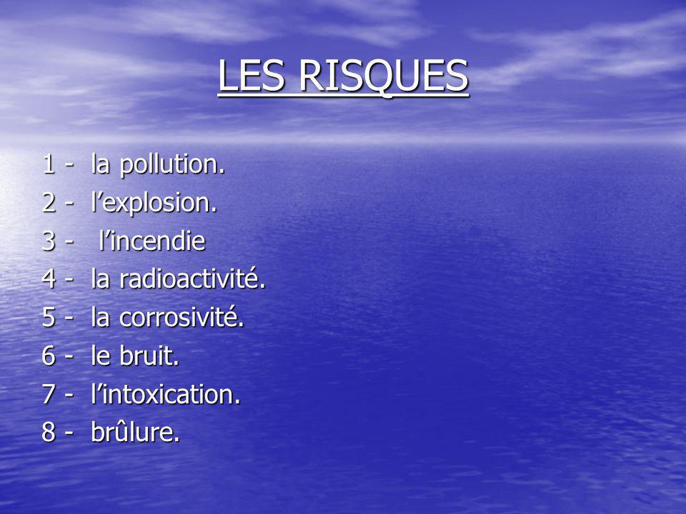 LES RISQUES 1 - la pollution. 2 - l'explosion. 3 - l'incendie 4 - la radioactivité. 5 - la corrosivité. 6 - le bruit. 7 - l'intoxication. 8 - brûlure.