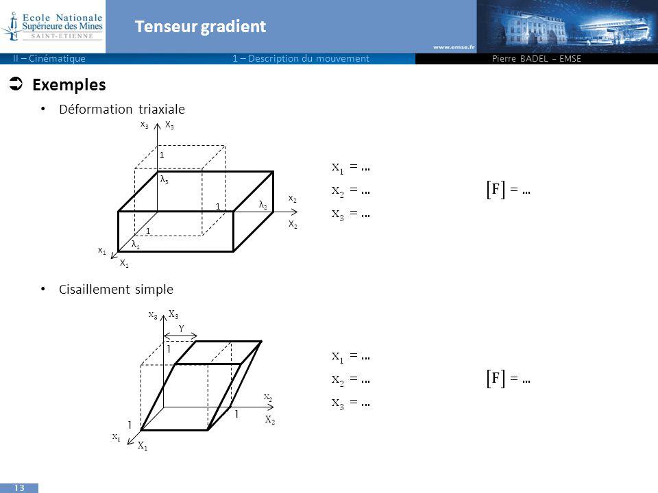 13  Exemples Déformation triaxiale Cisaillement simple Tenseur gradient Pierre BADEL - EMSE II – Cinématique 1 – Description du mouvement 1 1 1 λ1λ1 λ2λ2 λ3λ3 X1X1 x1x1 X3X3 x3x3 X2X2 x2x2 X3X3 1 1 1 X1X1 X2X2 γ