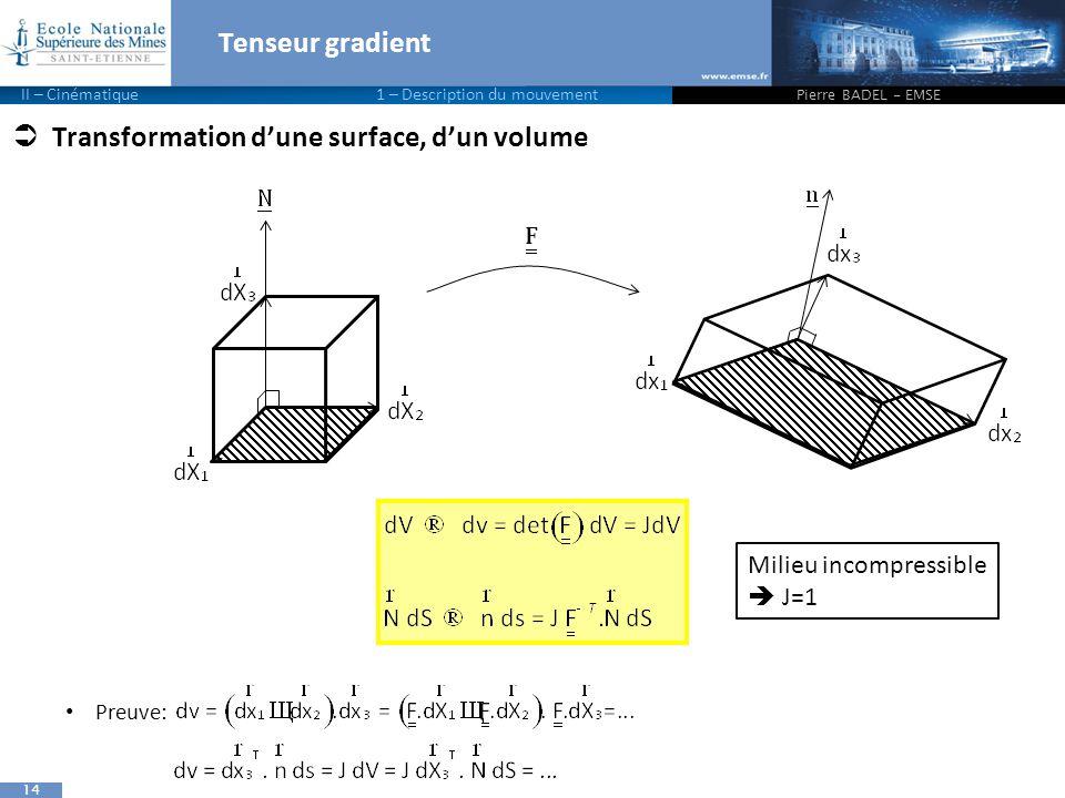 14  Transformation d'une surface, d'un volume Preuve: Tenseur gradient Pierre BADEL - EMSE II – Cinématique 1 – Description du mouvement Milieu incompressible  J=1
