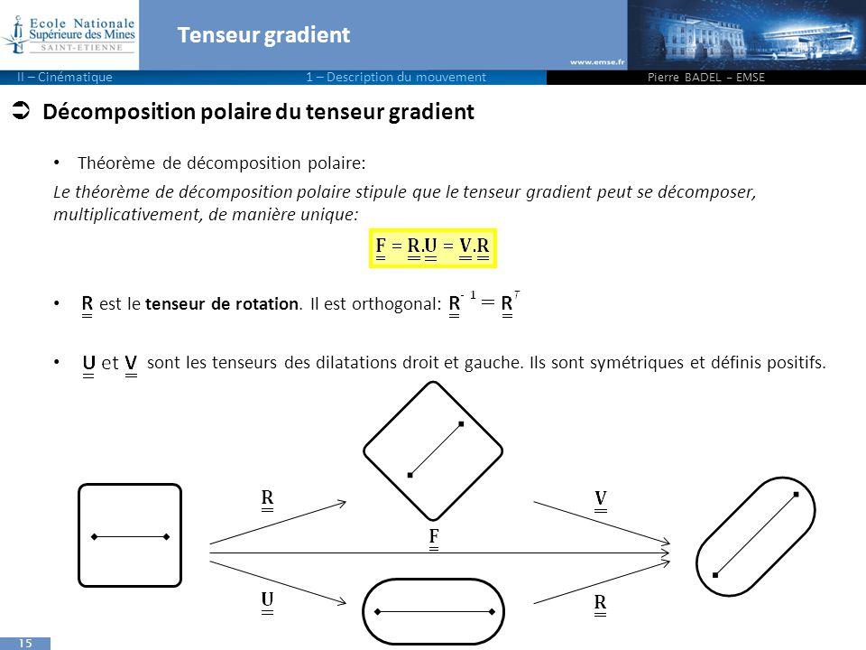 15  Décomposition polaire du tenseur gradient Théorème de décomposition polaire: Le théorème de décomposition polaire stipule que le tenseur gradient peut se décomposer, multiplicativement, de manière unique: est le tenseur de rotation.