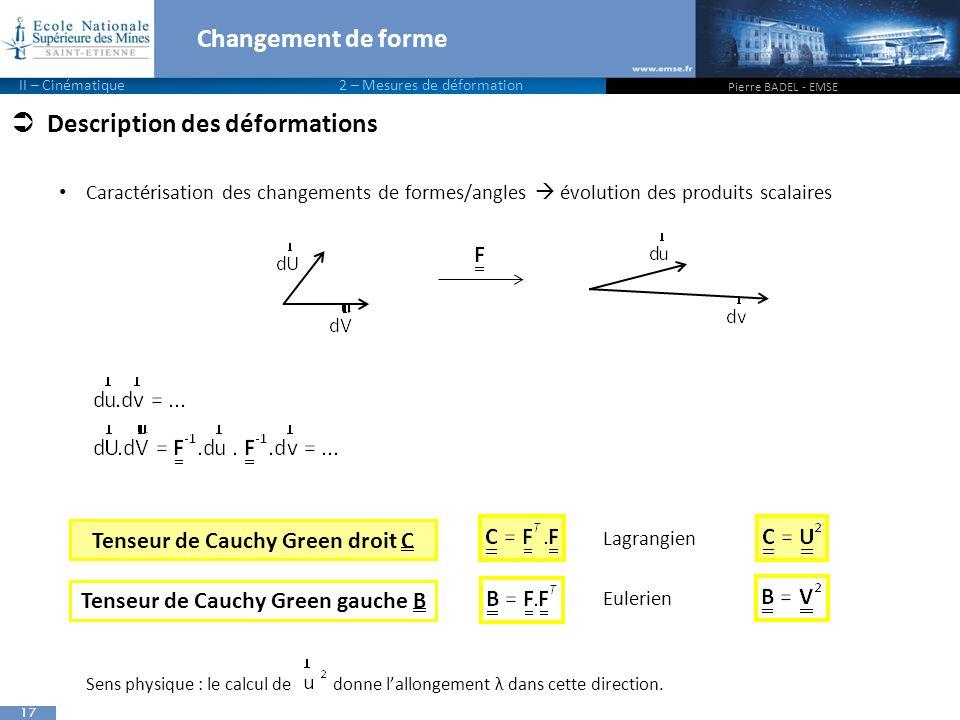 17  Description des déformations Caractérisation des changements de formes/angles  évolution des produits scalaires Sens physique : le calcul de don
