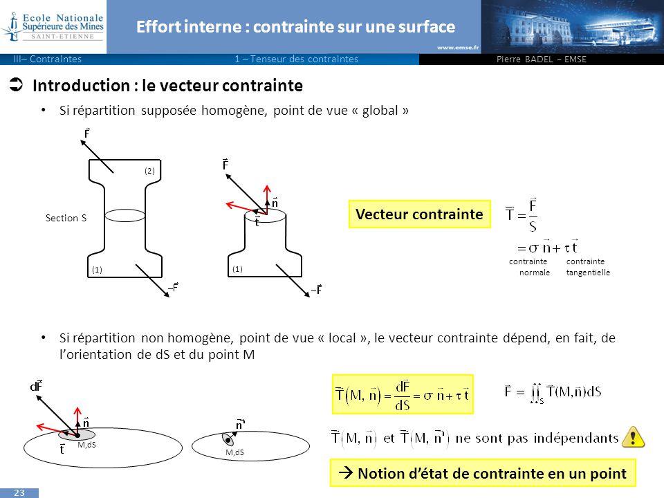 23 Effort interne : contrainte sur une surface  Introduction : le vecteur contrainte Si répartition supposée homogène, point de vue « global » Si répartition non homogène, point de vue « local », le vecteur contrainte dépend, en fait, de l'orientation de dS et du point M Pierre BADEL - EMSE III– Contraintes1 – Tenseur des contraintes (2) (1) Section S Vecteur contrainte contrainte normale contrainte tangentielle  Notion d'état de contrainte en un point (1) M,dS