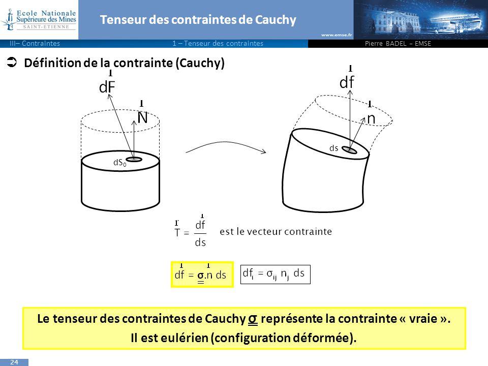 24 Tenseur des contraintes de Cauchy  Définition de la contrainte (Cauchy) Pierre BADEL - EMSE III– Contraintes1 – Tenseur des contraintes dS 0 ds est le vecteur contrainte Le tenseur des contraintes de Cauchy σ représente la contrainte « vraie ».
