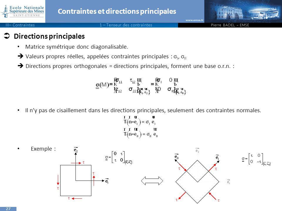 27 Contraintes et directions principales  Directions principales Matrice symétrique donc diagonalisable.  Valeurs propres réelles, appelées contrain