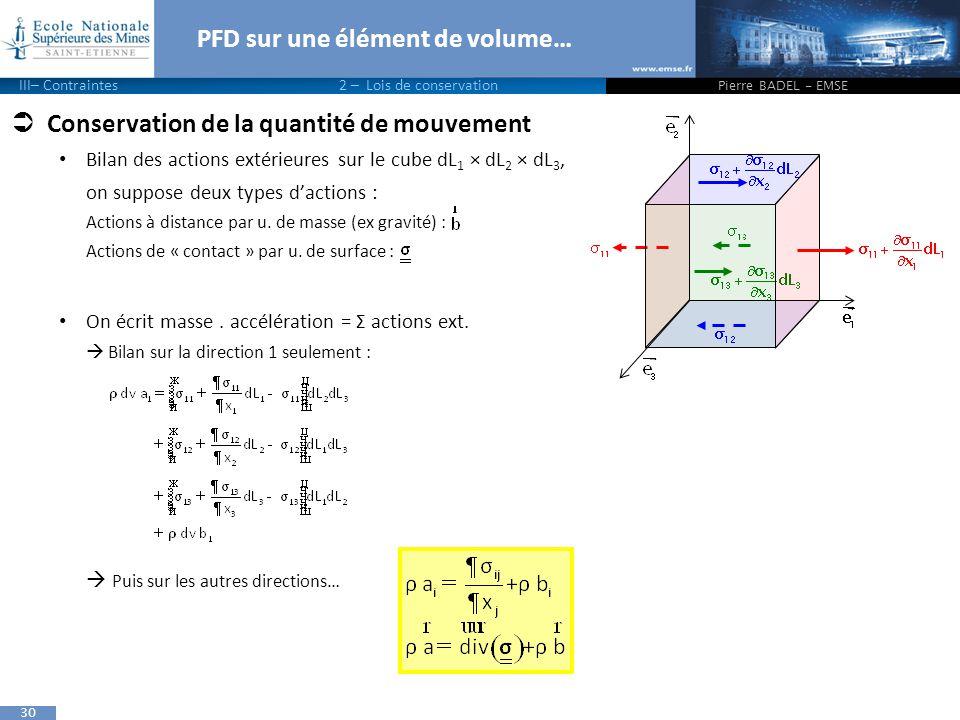 30 PFD sur une élément de volume…  Conservation de la quantité de mouvement Bilan des actions extérieures sur le cube dL 1 × dL 2 × dL 3, on suppose deux types d'actions : Actions à distance par u.