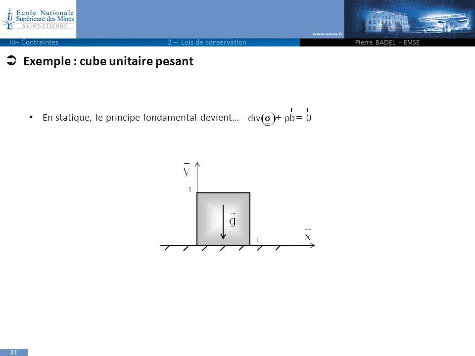 31  Exemple : cube unitaire pesant En statique, le principe fondamental devient… Pierre BADEL - EMSE 1 1 III– Contraintes2 – Lois de conservation