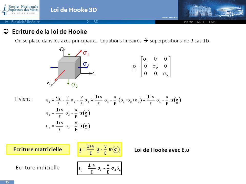 35 Loi de Hooke 3D  Ecriture de la loi de Hooke On se place dans les axes principaux… Equations linéaires  superpositions de 3 cas 1D. Il vient : Pi