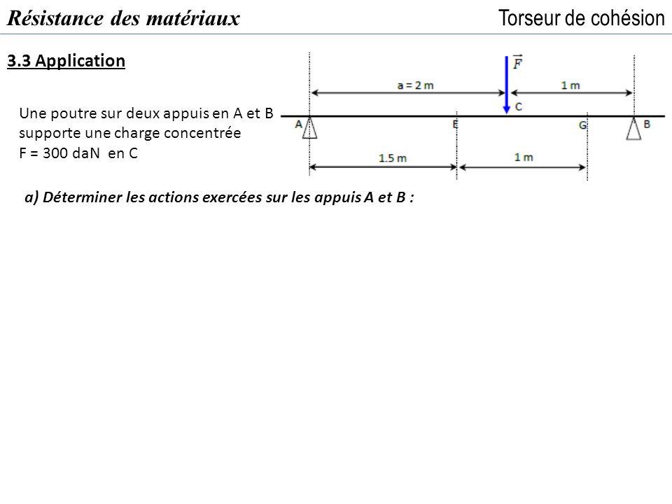 Résistance des matériaux Torseur de cohésion 3.3 Application Une poutre sur deux appuis en A et B supporte une charge concentrée F = 300 daN en C a) D