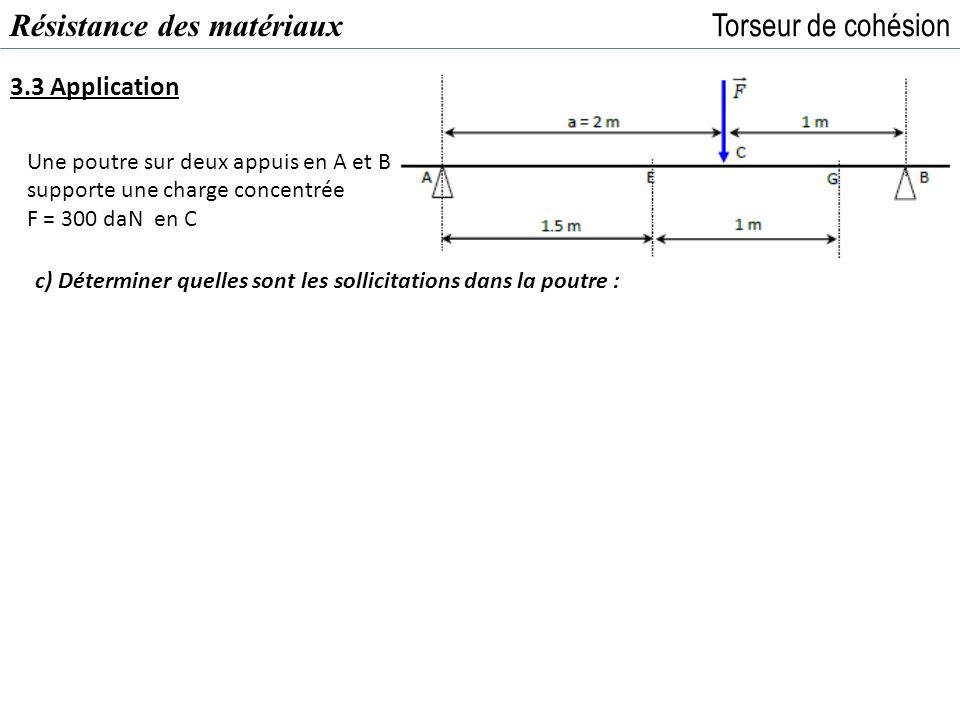 Résistance des matériaux Torseur de cohésion 3.3 Application Une poutre sur deux appuis en A et B supporte une charge concentrée F = 300 daN en C c) D