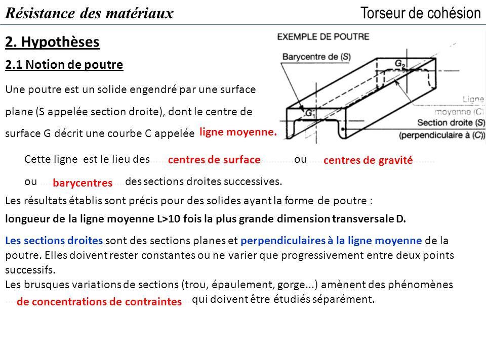 Résistance des matériaux Torseur de cohésion 2. Hypothèses 2.1 Notion de poutre Une poutre est un solide engendré par une surface plane (S appelée sec