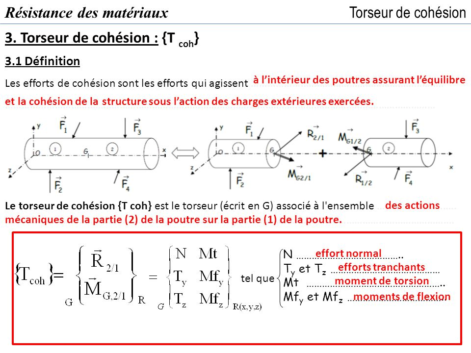 Résistance des matériaux Torseur de cohésion 3. Torseur de cohésion : {T coh } 3.1 Définition Les efforts de cohésion sont les efforts qui agissent ……