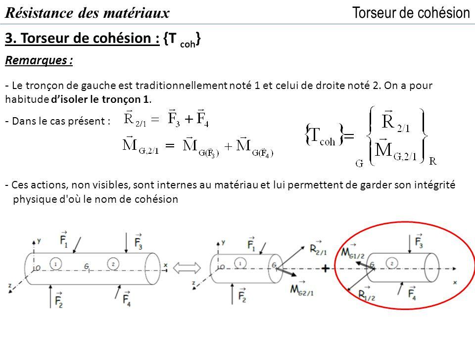 Résistance des matériaux Torseur de cohésion 3. Torseur de cohésion : {T coh } Remarques : - Le tronçon de gauche est traditionnellement noté 1 et cel