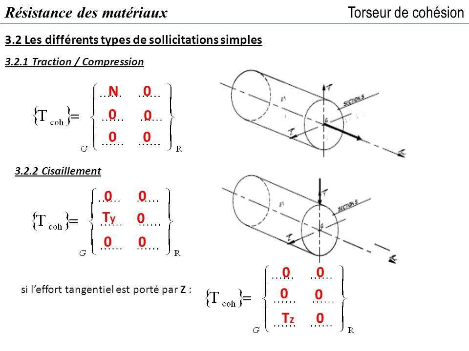 Résistance des matériaux Torseur de cohésion 3.2 Les différents types de sollicitations simples 3.2.1 Traction / Compression 3.2.2 Cisaillement si l'e