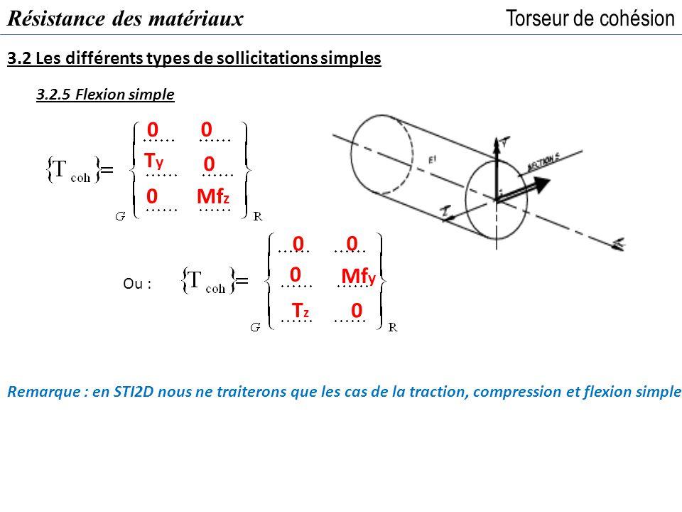 Résistance des matériaux Torseur de cohésion 3.2 Les différents types de sollicitations simples 3.2.5 Flexion simple Remarque : en STI2D nous ne trait