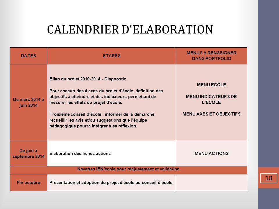 CALENDRIER D'ELABORATION  18 DATESETAPES MENUS A RENSEIGNER DANS PORTFOLIO De mars 2014 à juin 2014 Bilan du projet 2010-2014 - Diagnostic Pour chacu