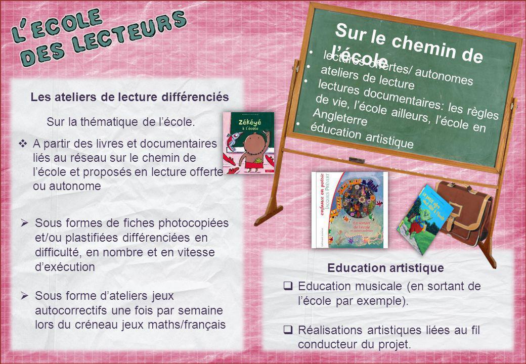 Les ateliers de lecture différenciés Sur la thématique de l'école.
