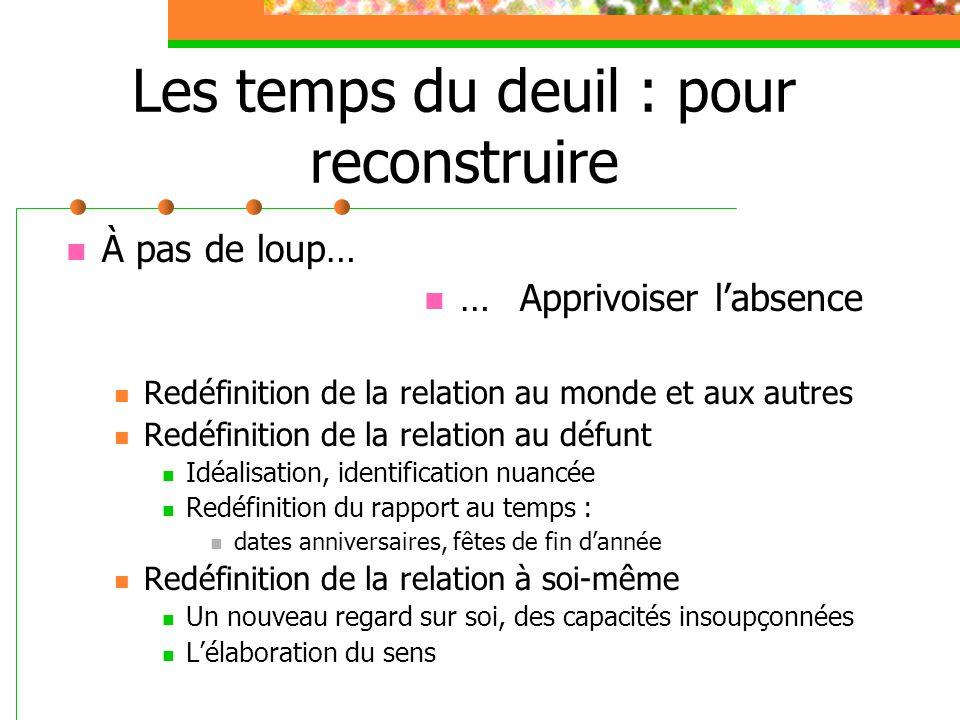 Les temps du deuil : pour reconstruire À pas de loup… …Apprivoiser l'absence Redéfinition de la relation au monde et aux autres Redéfinition de la rel