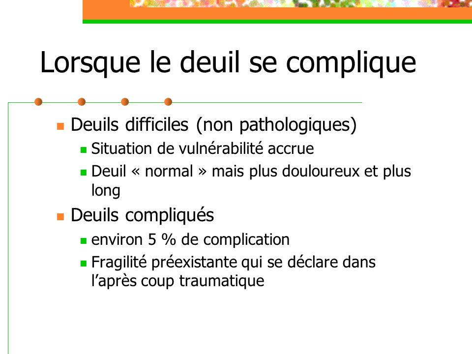 Lorsque le deuil se complique Deuils difficiles (non pathologiques) Situation de vulnérabilité accrue Deuil « normal » mais plus douloureux et plus lo