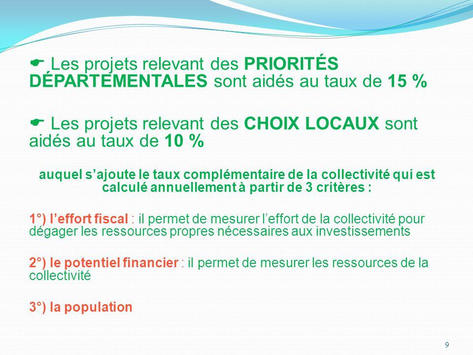  Les projets relevant des PRIORITÉS DÉPARTEMENTALES sont aidés au taux de 15 %  Les projets relevant des CHOIX LOCAUX sont aidés au taux de 10 % auq