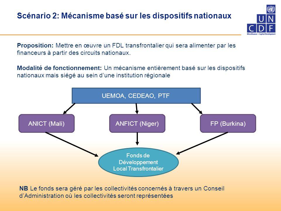 Scénario 2: Mécanisme basé sur les dispositifs nationaux Proposition: Mettre en œuvre un FDL transfrontalier qui sera alimenter par les financeurs à partir des circuits nationaux.