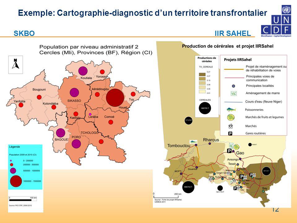 12 Exemple: Cartographie-diagnostic d'un territoire transfrontalier SKBOIIR SAHEL