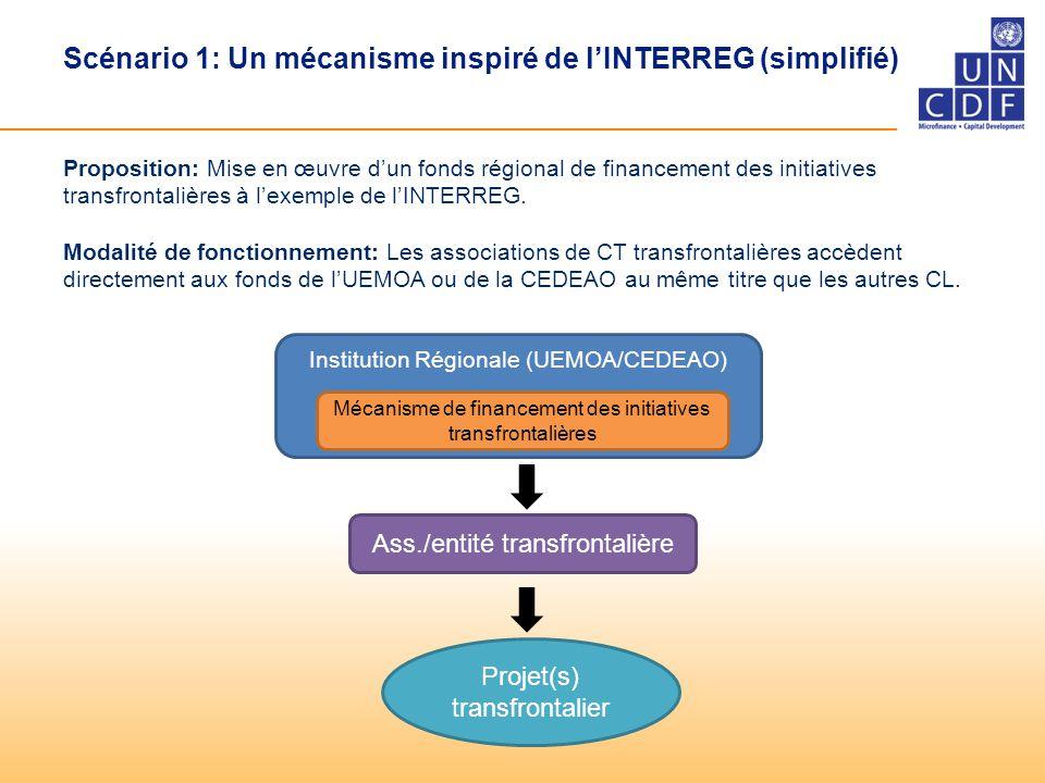 Scénario 1: Un mécanisme inspiré de l'INTERREG (simplifié) Proposition: Mise en œuvre d'un fonds régional de financement des initiatives transfrontalières à l'exemple de l'INTERREG.
