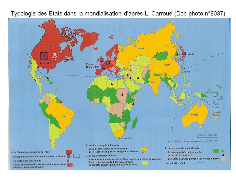 Typologie des États dans la mondialisation d'après L. Carroué (Doc photo n°8037)