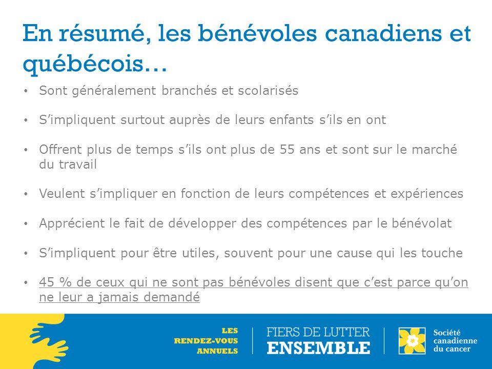 En résumé, les bénévoles canadiens et québécois… Sont généralement branchés et scolarisés S'impliquent surtout auprès de leurs enfants s'ils en ont Of