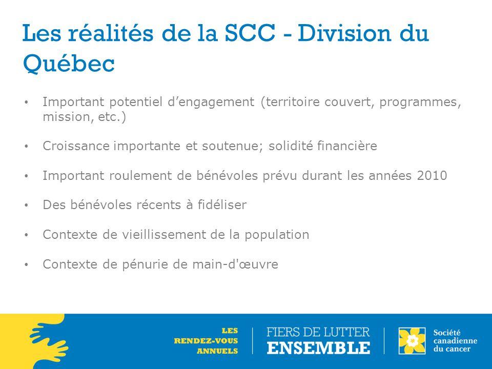 Les réalités de la SCC - Division du Québec Important potentiel d'engagement (territoire couvert, programmes, mission, etc.) Croissance importante et