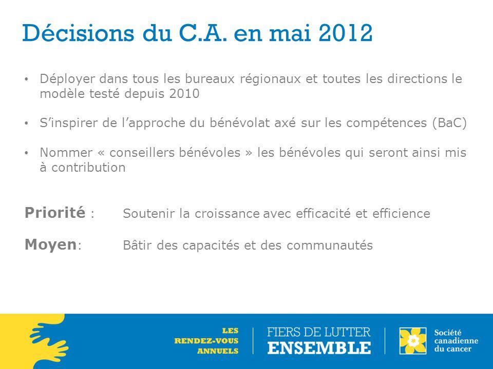 Décisions du C.A. en mai 2012 Déployer dans tous les bureaux régionaux et toutes les directions le modèle testé depuis 2010 S'inspirer de l'approche d