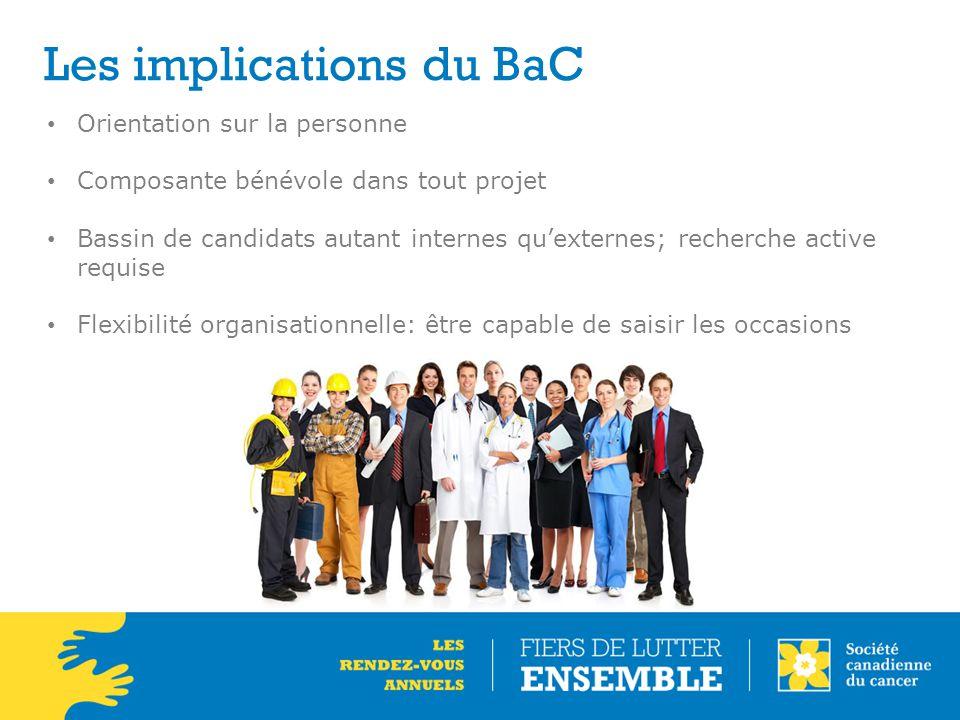 Les implications du BaC Orientation sur la personne Composante bénévole dans tout projet Bassin de candidats autant internes qu'externes; recherche ac