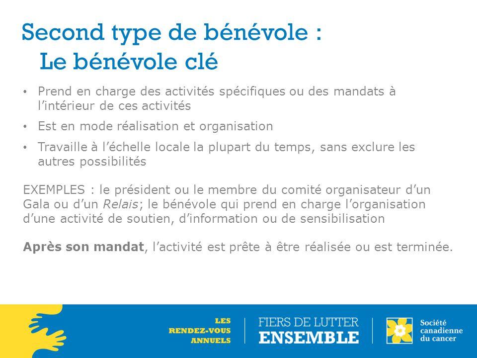 Second type de bénévole : Le bénévole clé Prend en charge des activités spécifiques ou des mandats à l'intérieur de ces activités Est en mode réalisat