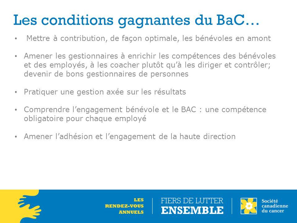 Les conditions gagnantes du BaC… Mettre à contribution, de façon optimale, les bénévoles en amont Amener les gestionnaires à enrichir les compétences