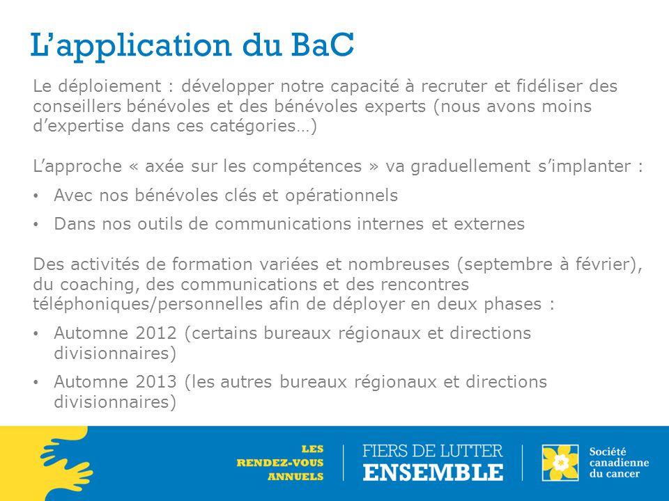 L'application du BaC Le déploiement : développer notre capacité à recruter et fidéliser des conseillers bénévoles et des bénévoles experts (nous avons