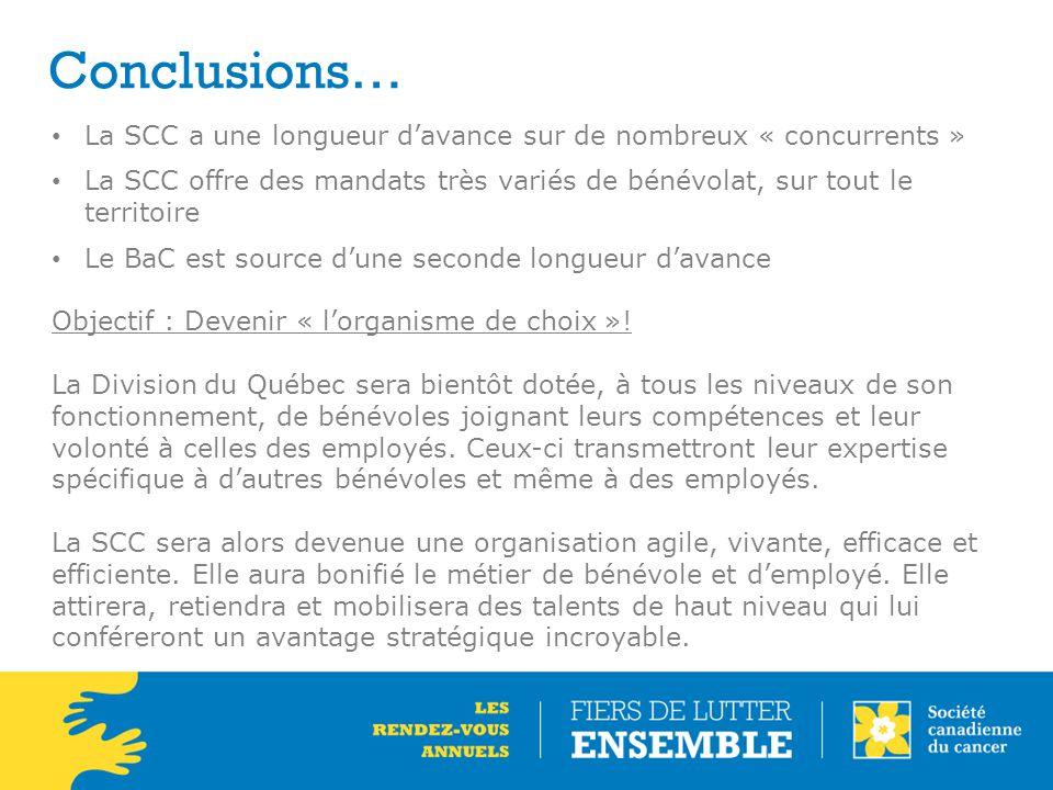 Conclusions… La SCC a une longueur d'avance sur de nombreux « concurrents » La SCC offre des mandats très variés de bénévolat, sur tout le territoire