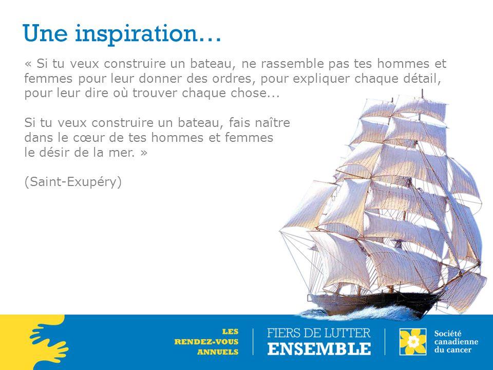 Une inspiration… « Si tu veux construire un bateau, ne rassemble pas tes hommes et femmes pour leur donner des ordres, pour expliquer chaque détail, p