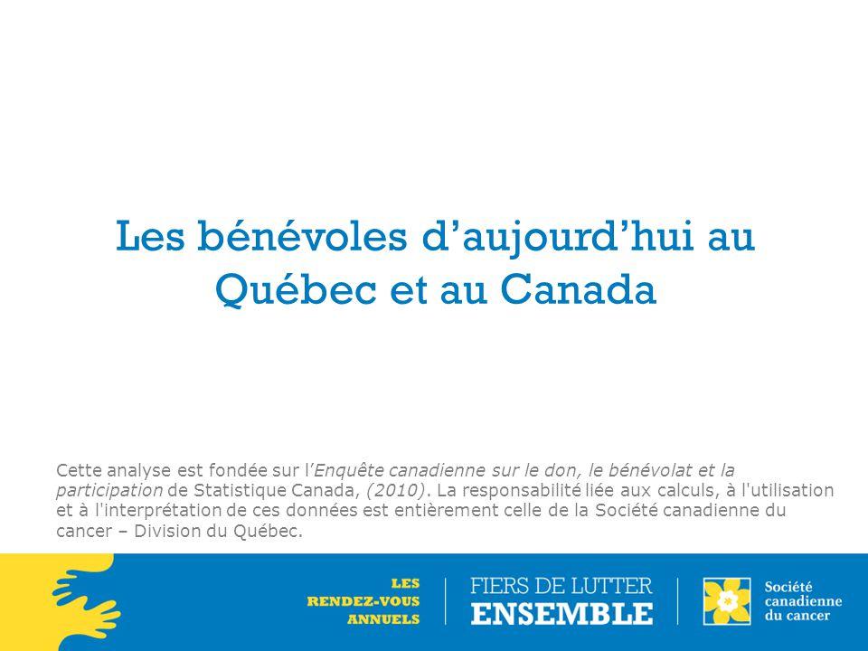 Les bénévoles d'aujourd'hui au Québec et au Canada Cette analyse est fondée sur l'Enquête canadienne sur le don, le bénévolat et la participation de S