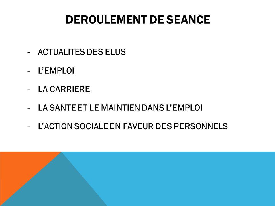 DEROULEMENT DE SEANCE -ACTUALITES DES ELUS -L'EMPLOI -LA CARRIERE -LA SANTE ET LE MAINTIEN DANS L'EMPLOI -L'ACTION SOCIALE EN FAVEUR DES PERSONNELS