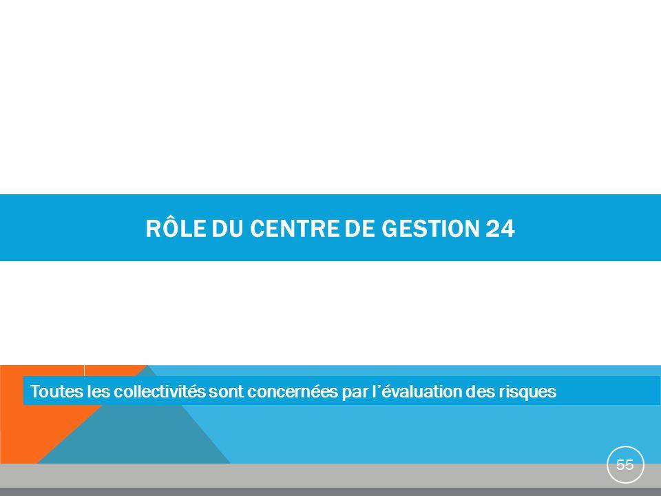 RÔLE DU CENTRE DE GESTION 24 55 Toutes les collectivités sont concernées par l'évaluation des risques