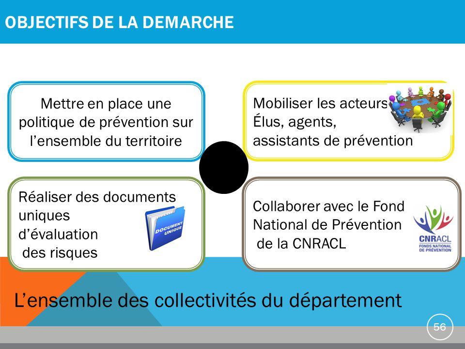 OBJECTIFS DE LA DEMARCHE 56 Mettre en place une politique de prévention sur l'ensemble du territoire Réaliser des documents uniques d'évaluation des r