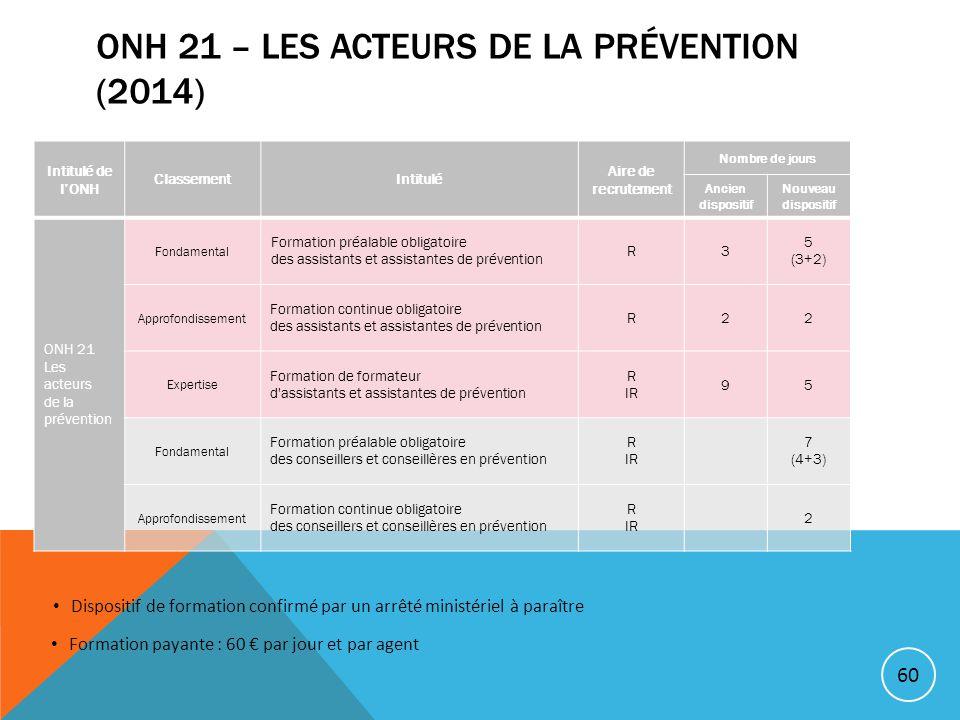 ONH 21 – LES ACTEURS DE LA PRÉVENTION (2014) 60 Intitulé de l'ONH ClassementIntitulé Aire de recrutement Nombre de jours Ancien dispositif Nouveau dis
