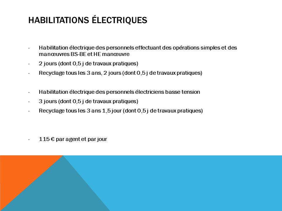 HABILITATIONS ÉLECTRIQUES -Habilitation électrique des personnels effectuant des opérations simples et des manœuvres BS-BE et HE manœuvre -2 jours (do