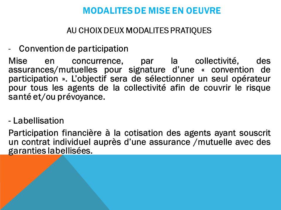 MODALITES DE MISE EN OEUVRE AU CHOIX DEUX MODALITES PRATIQUES -Convention de participation Mise en concurrence, par la collectivité, des assurances/mu
